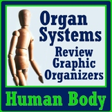 Organ Systems Review Graphic Organizers Activity (middle school) NGSS MS-LS1-3