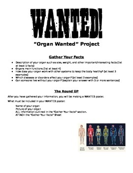 Organ Wanted Project - Body Systems - Organs, Diseases