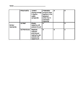 Organelle Chart to Fill Out