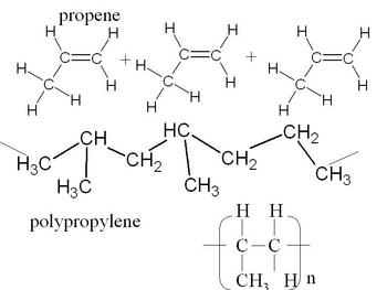 Organic Chem Nomenclature and Reactions of Branched Hydrocarbons