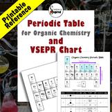 Organic Chemistry Periodic Table (editable) and VSEPR PRINTABLE