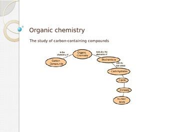Organic Chemistry Presentation (high school chemistry func