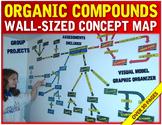 Organic Compounds: Concept Map