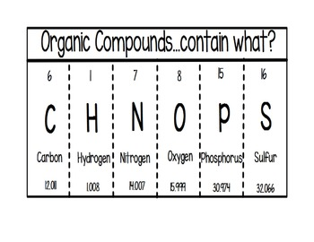 Organic Compounds Foldable