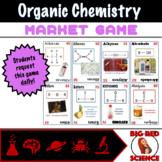 Organic Functional Groups Market Game