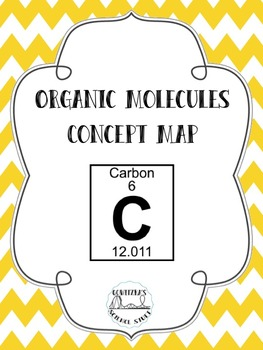 Organic Molecules (Biomolecules) Concept Map/Graphic Organizer