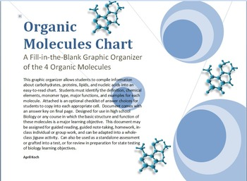 Organic Molecules Graphic Organizer