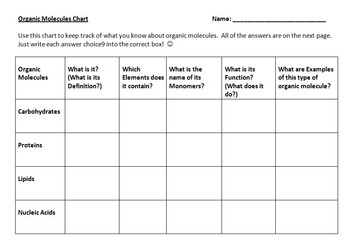 Organic Molecules Graphic Organizer by April Koch | TpT