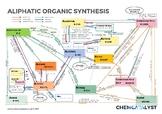 Organic Synthesis Pathways