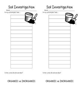 Organic and Inorganic Soil Ingredients: Lab