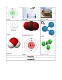 Organic vs Inorganic cardsort