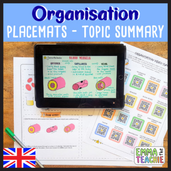 Organisation and Digestion Summary Sheets