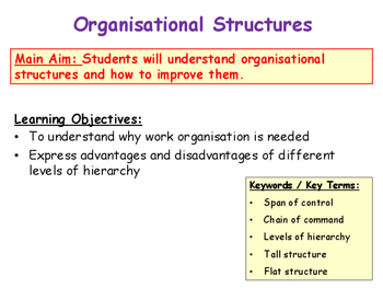 Organisational Structures - Business Structures - Growing as a Business