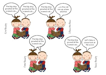 Organising Classroom Reading