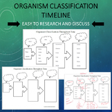 Organism Classification Timeline - 5 and 6 Kingdoms
