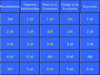 Organism Interaction Jeopardy