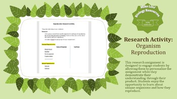 Organism Reproduction Research Assignment