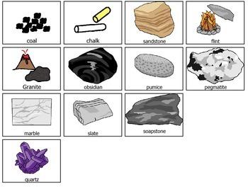 Organisms, Rocks, Minerals Categorizing