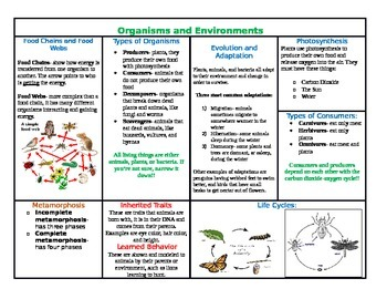 Organisms and Their Environments Texas Science STAAR Review