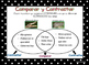 Organización de Textos Informativos ~ Instrucción y Practi