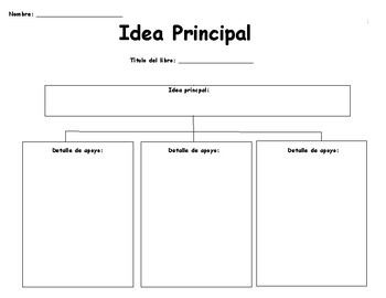 Organizador Grafico-La idea principal/Main Idea Graphic Organizer-Spanish