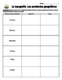 Organizador de La topografía- Los accidentes geográficos: Landforms in Spanish