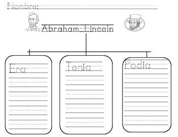 Organizador gráfico de Abraham Lincoln