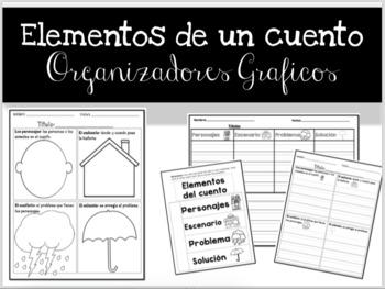 Organizador grafico de elementos de historia
