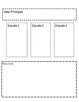 Organizador grafico resumen informativo