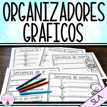 Organizadores Graficos y Tablas de Anclaje