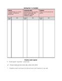 Organization Checklist Templates