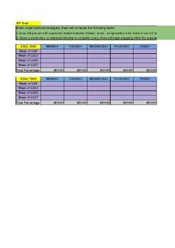 Organization Data Collection Sheet