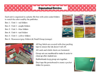 Organization Kit & Labels for Lucy Calkins Units of Study Phonics - Grade 1