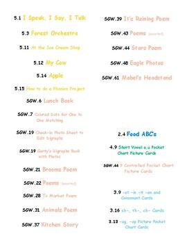 Organization Labels: Units of Study Phonics Kindergarten, Lucy Calkins