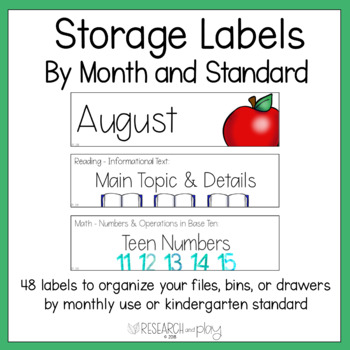 Organization Labels by Month and Standard