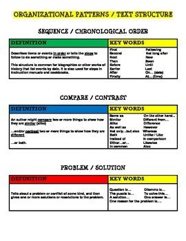 Organization Patterns / Text Structure