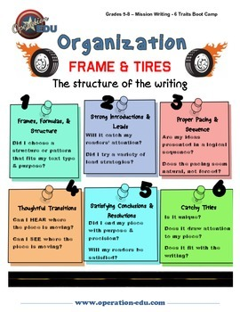 Organization Poster - 6 Traits