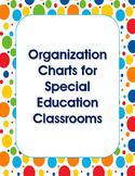 Editable Teacher Binder Special Education Organizational Charts