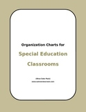 Teacher Binder for Self-Contained Special Education Classrooms (Olive)