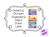 Organization & Subject Drawer Labels