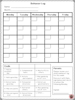 Back to School Organization and Behavior Management Forms - Editable!
