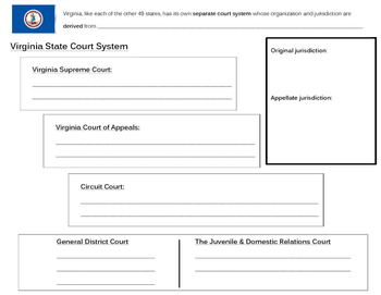 Organization of the Judicial System (CE.10a)