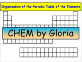 Organization of the Periodic Table PowerPoint