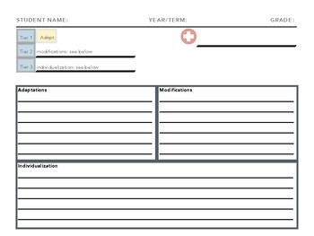 Organizational Guide e-book organization template