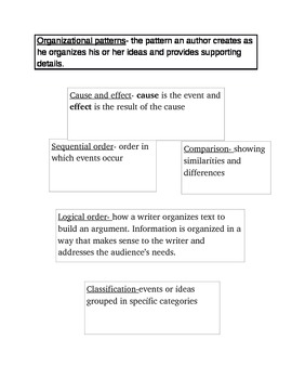 Organizational Pattern definitions for a foldable
