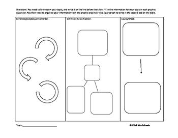 Organizational Patterns Writing
