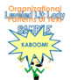 Organizational Patterns of Text KABOOM!