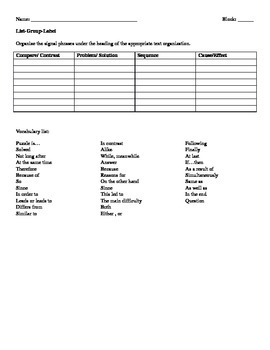 Organizational Signal Words List Group Label