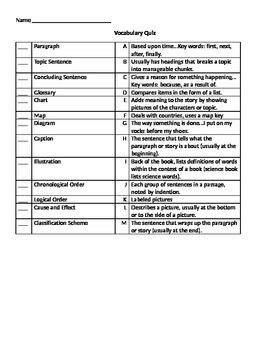 Organizational Structure - Vocabulary