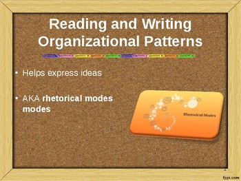 Organizational Writing